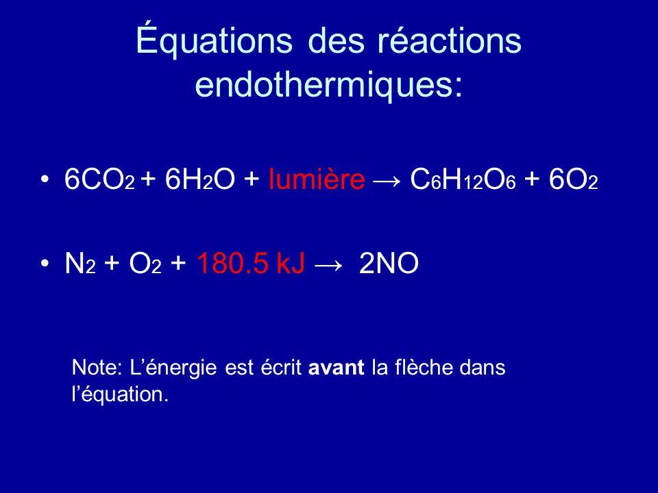 Équations des réactions endothermiques: 6CO 2 + 6H 2 O + lumière C 6 H 12 O 6 + 6O 2 N 2 + O 2 + 180.5 kJ 2NO Note: Lénergie est écrit avant la flèche