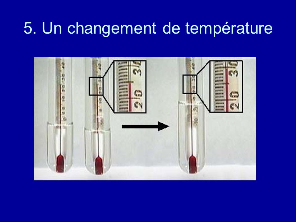 Changements de température Réaction exothermique Un réaction qui libère dénergie en forme de chaleur http://www.youtube.co m/watch?v=80Q3Gge eIVMhttp://www.youtube.co m/watch?v=80Q3Gge eIVM Réaction endothermique Un réaction qui absorbe dénergie en forme de chaleur http://www.youtube.co m/watch?v=MyAzjSdc3 Fchttp://www.youtube.co m/watch?v=MyAzjSdc3 Fc