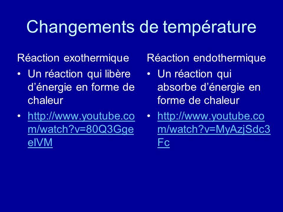 Autres exemples: Exothermique Réactions de combustion Levure + peroxyde dhydrogène Iodure de potassium + peroxyde dhydrogène Endothermique La photosynthèse Quand on fait cuire un œuf Hydroxyde de baryum + nitrate dammonium