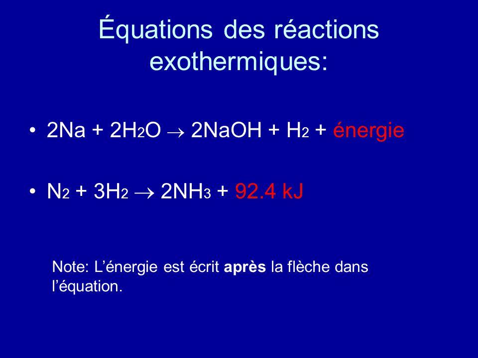 Équations des réactions exothermiques: 2Na + 2H 2 O 2NaOH + H 2 + énergie N 2 + 3H 2 2NH 3 + 92.4 kJ Note: Lénergie est écrit après la flèche dans léq