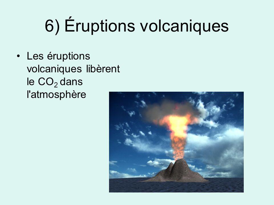 6) Éruptions volcaniques Les éruptions volcaniques libèrent le CO 2 dans l atmosphère