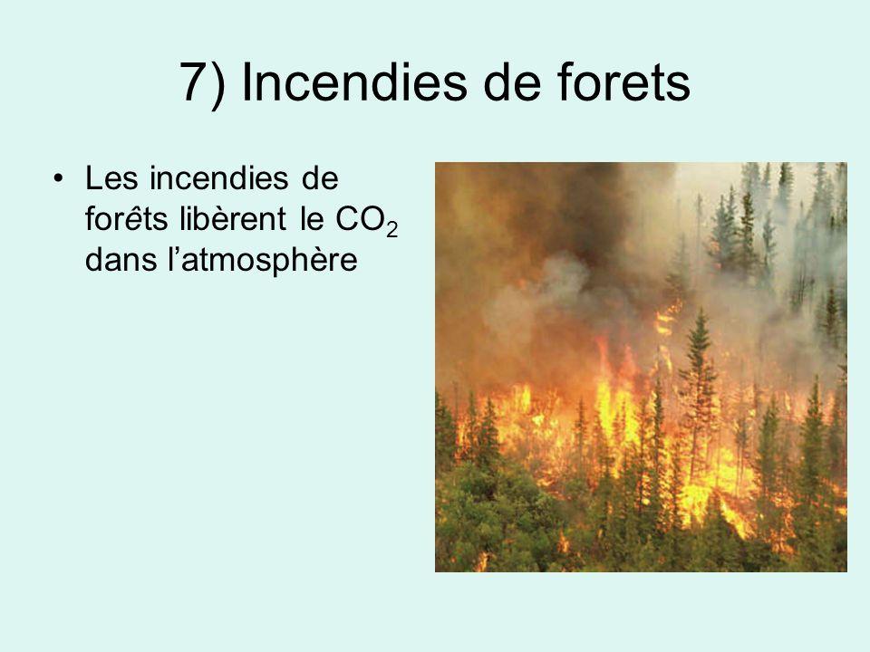 7) Incendies de forets Les incendies de forêts libèrent le CO 2 dans latmosphère