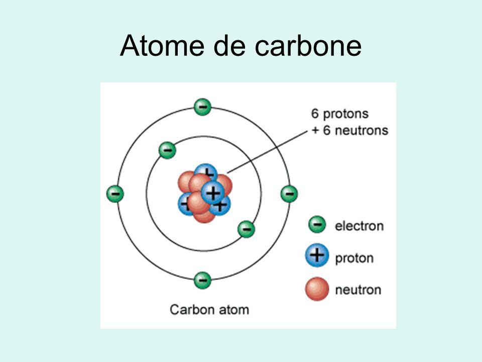 Importance de carbone Le carbone est absolument essentiel à la vie sur la Terre – les organismes la besoin pour la structure et lénergie