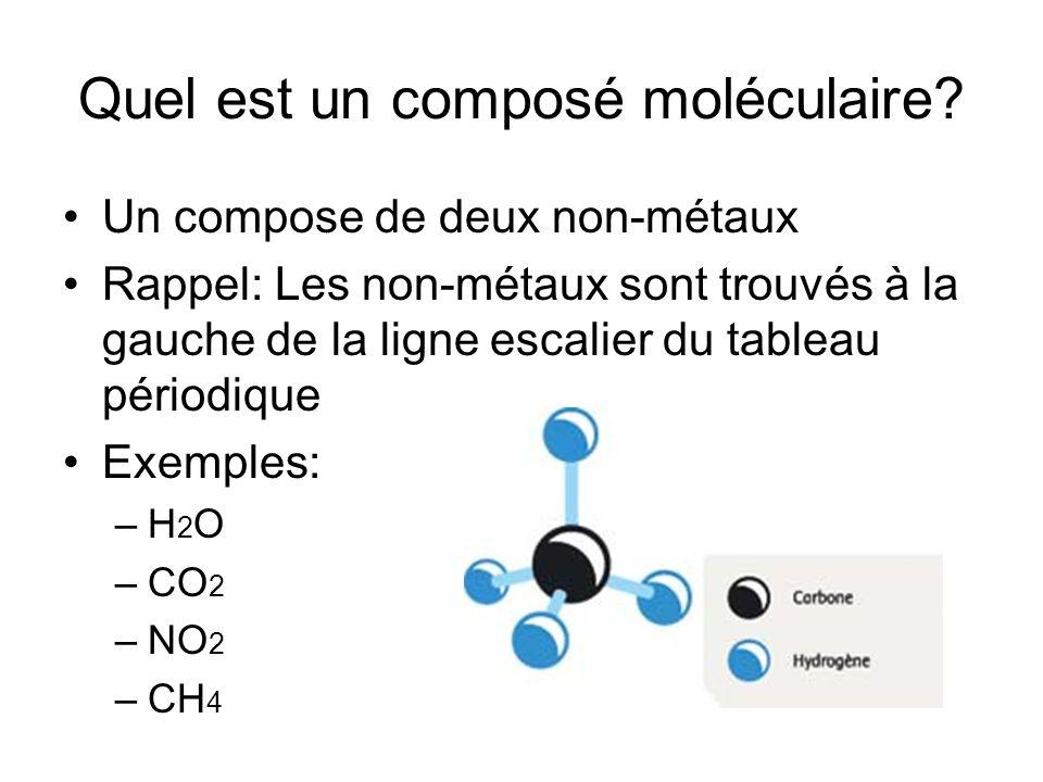 Quel est un composé moléculaire? Un compose de deux non-métaux Rappel: Les non-métaux sont trouvés à la gauche de la ligne escalier du tableau périodi