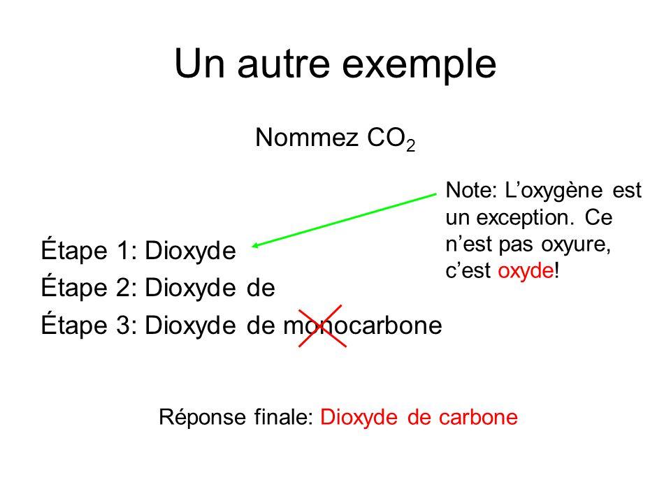 Un autre exemple Nommez CO 2 Étape 1: Dioxyde Étape 2: Dioxyde de Étape 3: Dioxyde de monocarbone Note: Loxygène est un exception. Ce nest pas oxyure,