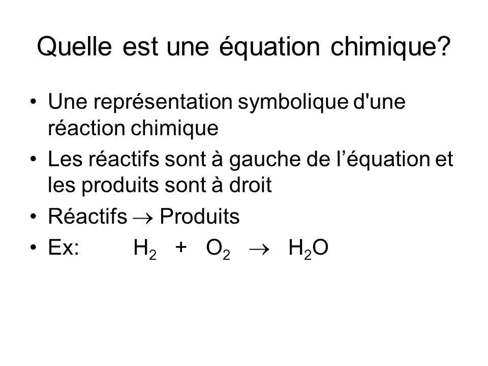 Quelle est une équation chimique? Une représentation symbolique d'une réaction chimique Les réactifs sont à gauche de léquation et les produits sont à