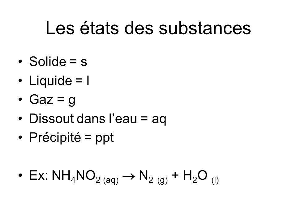 Les états des substances Solide = s Liquide = l Gaz = g Dissout dans leau = aq Précipité = ppt Ex: NH 4 NO 2 (aq) N 2 (g) + H 2 O (l)