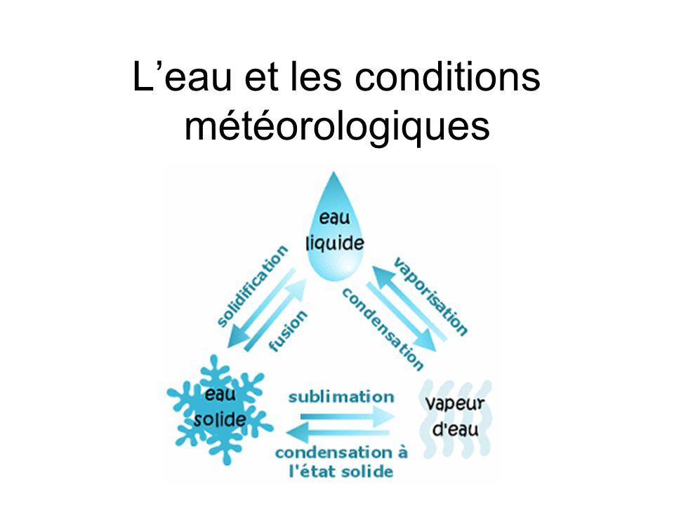Leau et les conditions météorologiques