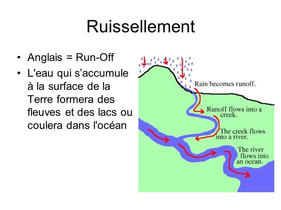 Ruissellement Anglais = Run-Off L'eau qui saccumule à la surface de la Terre formera des fleuves et des lacs ou coulera dans l'océan