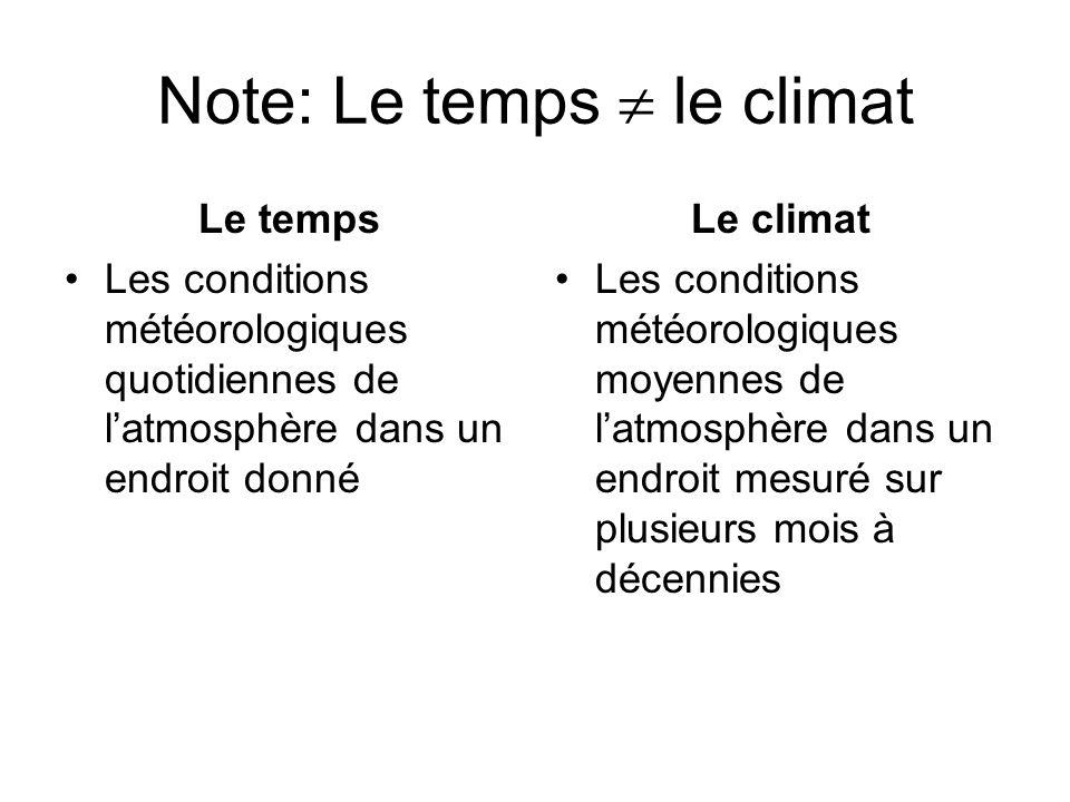 Note: Le temps le climat Le temps Les conditions météorologiques quotidiennes de latmosphère dans un endroit donné Le climat Les conditions météorolog