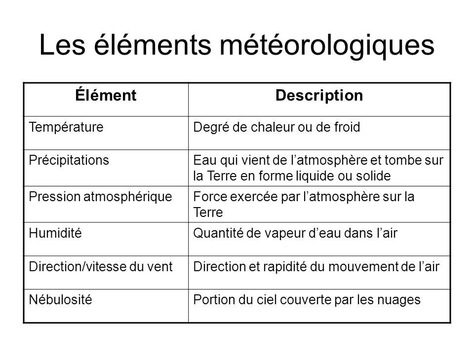 Les éléments météorologiques ÉlémentDescription TempératureDegré de chaleur ou de froid PrécipitationsEau qui vient de latmosphère et tombe sur la Ter