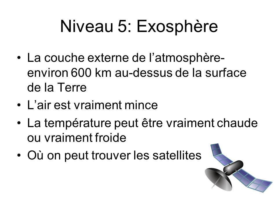 Niveau 5: Exosphère La couche externe de latmosphère- environ 600 km au-dessus de la surface de la Terre Lair est vraiment mince La température peut ê