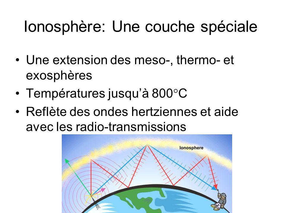 Ionosphère: Une couche spéciale Une extension des meso-, thermo- et exosphères Températures jusquà 800 C Reflète des ondes hertziennes et aide avec le