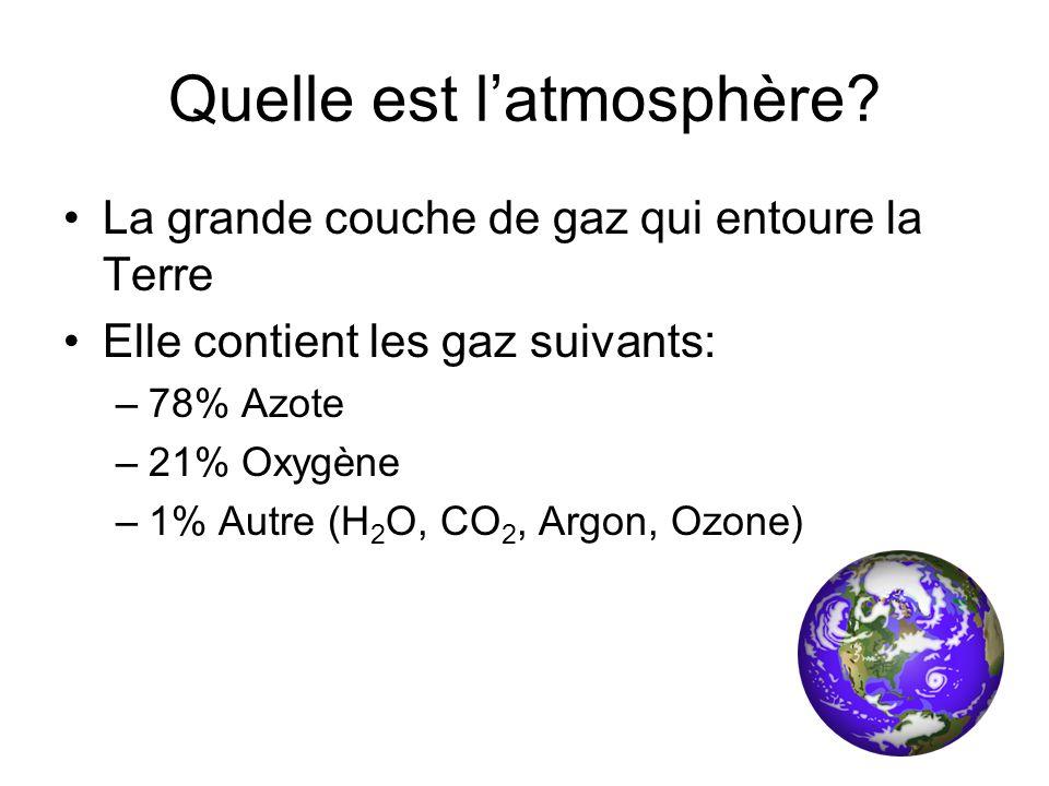 Quelle est latmosphère? La grande couche de gaz qui entoure la Terre Elle contient les gaz suivants: –78% Azote –21% Oxygène –1% Autre (H 2 O, CO 2, A