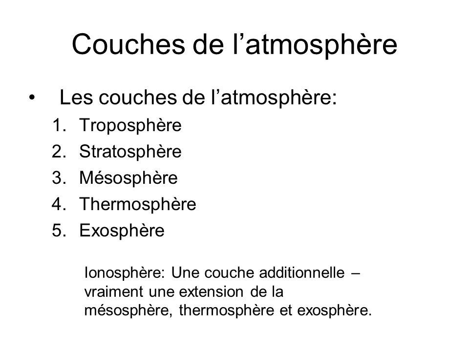 Couches de latmosphère Les couches de latmosphère: 1.Troposphère 2.Stratosphère 3.Mésosphère 4.Thermosphère 5.Exosphère Ionosphère: Une couche additio