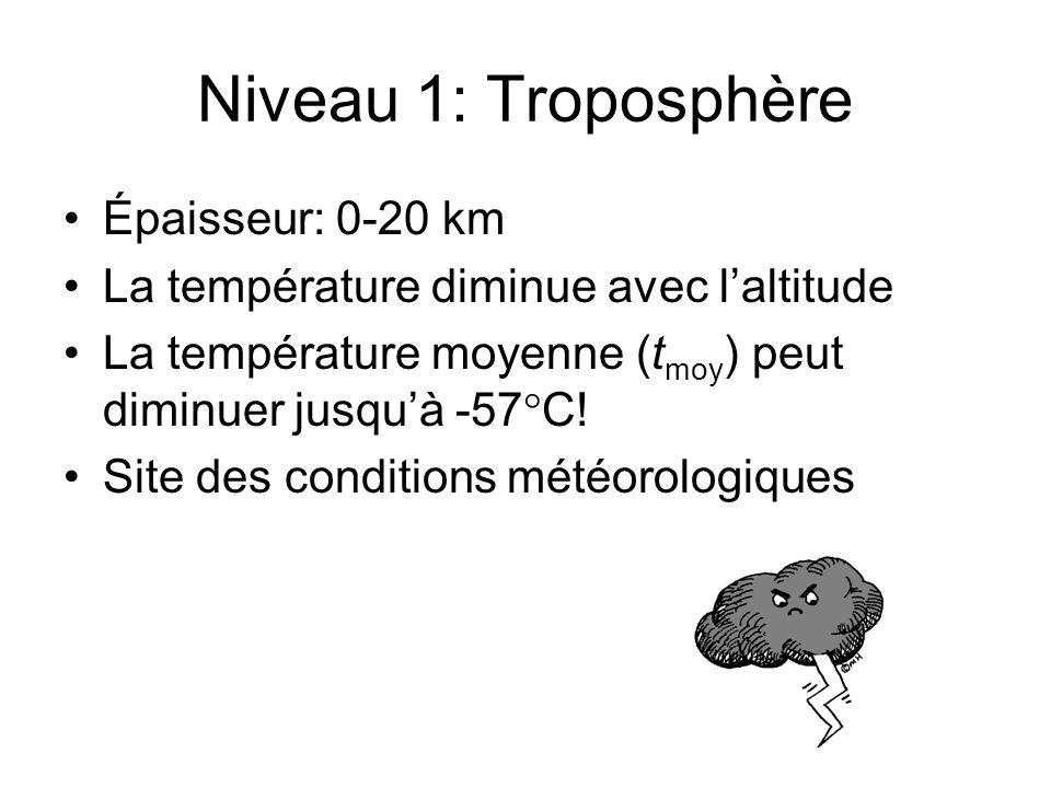 Niveau 1: Troposphère Épaisseur: 0-20 km La température diminue avec laltitude La température moyenne (t moy ) peut diminuer jusquà -57 C! Site des co