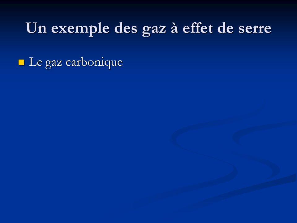 Un exemple des gaz à effet de serre Le gaz carbonique Le gaz carbonique