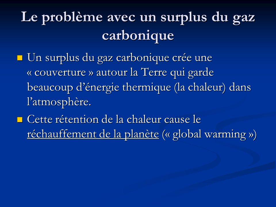 Le problème avec un surplus du gaz carbonique Un surplus du gaz carbonique crée une « couverture » autour la Terre qui garde beaucoup dénergie thermique (la chaleur) dans latmosphère.