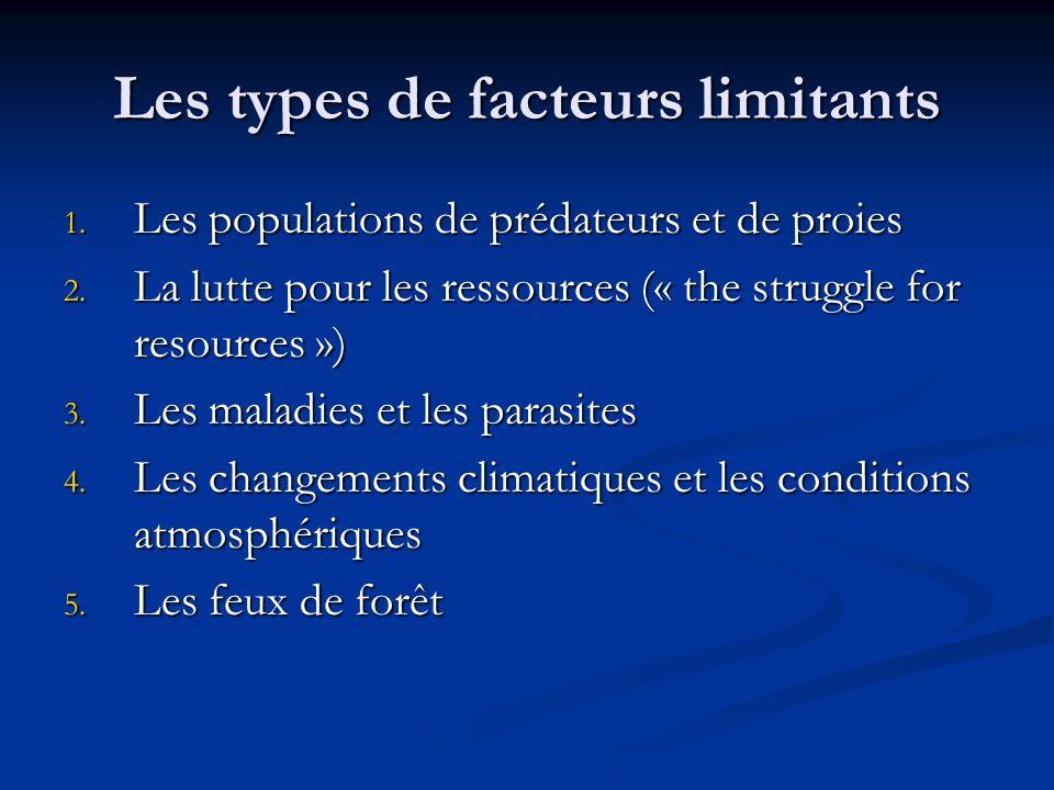 Les types de facteurs limitants 1.Les populations de prédateurs et de proies 2.