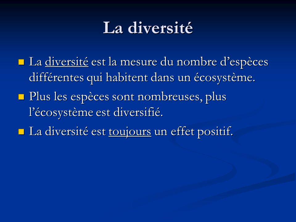La diversité La diversité est la mesure du nombre despèces différentes qui habitent dans un écosystème.