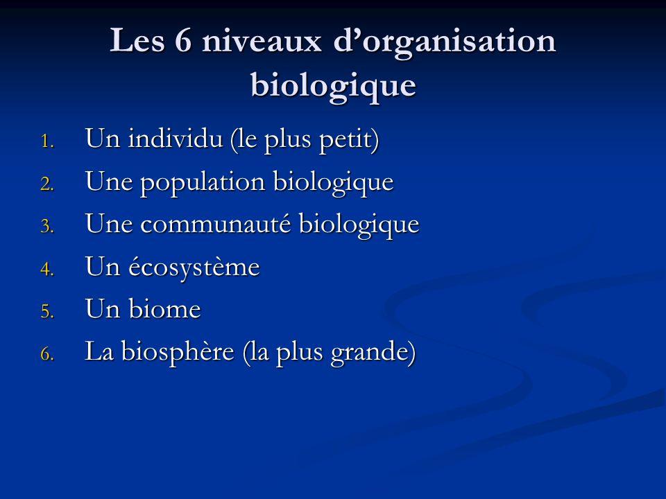 Les 6 niveaux dorganisation biologique 1.Un individu (le plus petit) 2.