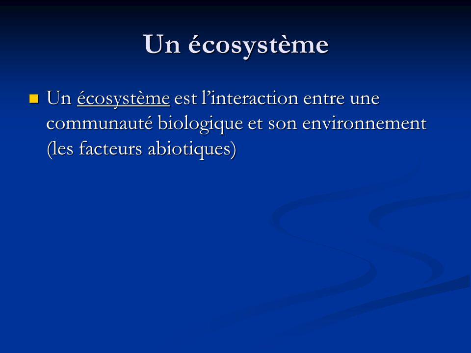 Un écosystème Un écosystème est linteraction entre une communauté biologique et son environnement (les facteurs abiotiques) Un écosystème est linteraction entre une communauté biologique et son environnement (les facteurs abiotiques)