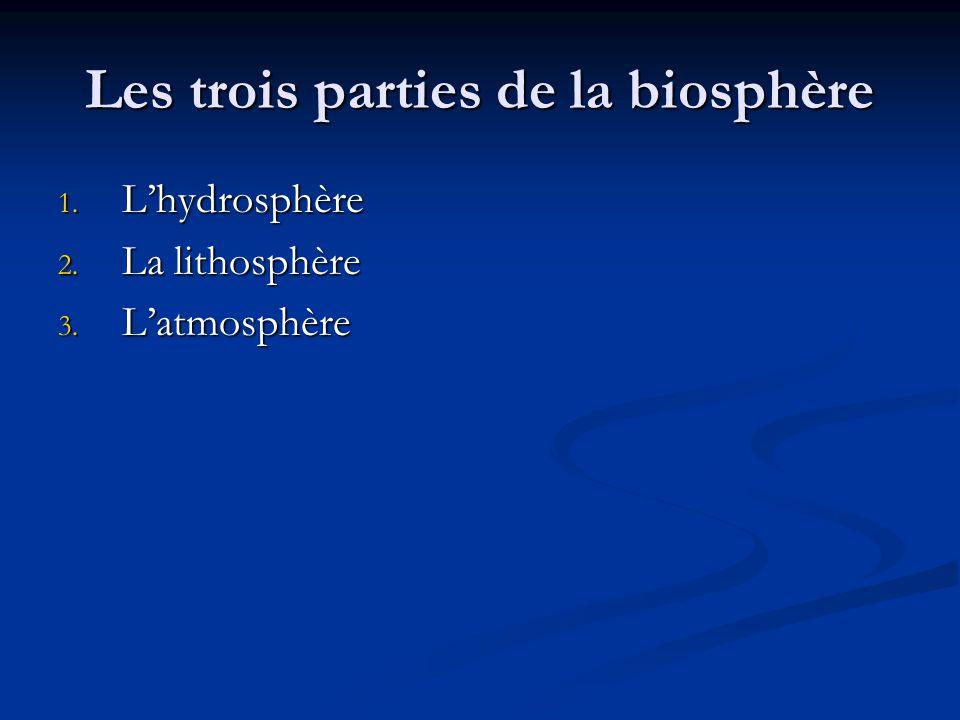 Les trois parties de la biosphère 1. Lhydrosphère 2. La lithosphère 3. Latmosphère