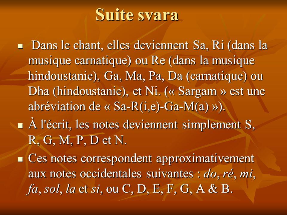 Suite svara Dans le chant, elles deviennent Sa, Ri (dans la musique carnatique) ou Re (dans la musique hindoustanie), Ga, Ma, Pa, Da (carnatique) ou D