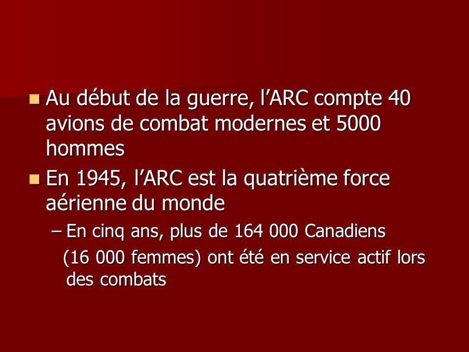 Au début de la guerre, lARC compte 40 avions de combat modernes et 5000 hommes Au début de la guerre, lARC compte 40 avions de combat modernes et 5000
