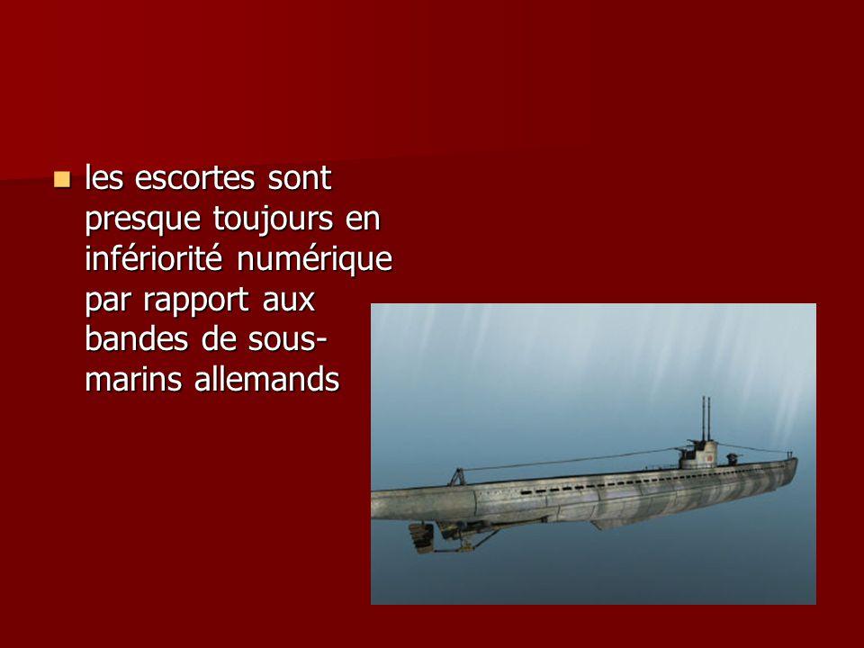 les escortes sont presque toujours en infériorité numérique par rapport aux bandes de sous- marins allemands les escortes sont presque toujours en inf