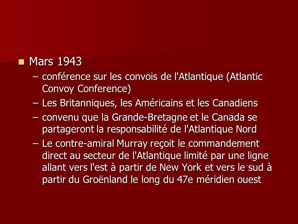 Mars 1943 Mars 1943 –conférence sur les convois de l'Atlantique (Atlantic Convoy Conference) –Les Britanniques, les Américains et les Canadiens –conve