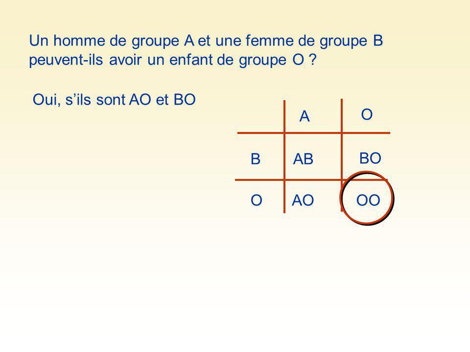 Un homme de groupe A et une femme de groupe B peuvent-ils avoir un enfant de groupe O ? Oui, sils sont AO et BO A O B OAO BO AB OO