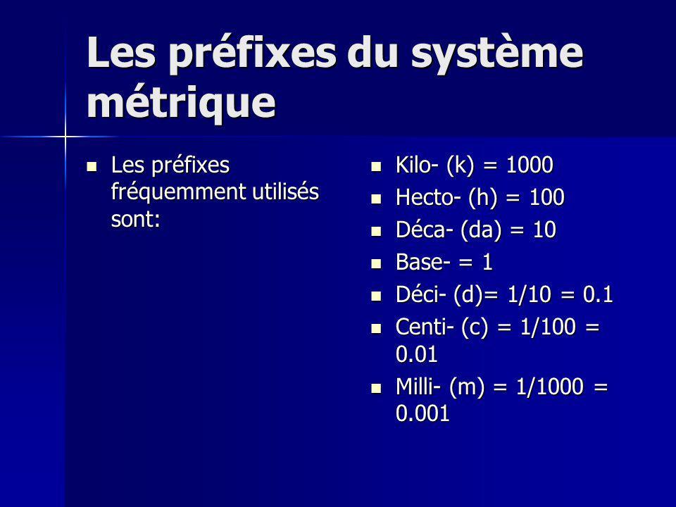 Les préfixes du système métrique Les préfixes fréquemment utilisés sont: Les préfixes fréquemment utilisés sont: Kilo- (k) = 1000 Kilo- (k) = 1000 Hecto- (h) = 100 Hecto- (h) = 100 Déca- (da) = 10 Déca- (da) = 10 Base- = 1 Base- = 1 Déci- (d)= 1/10 = 0.1 Déci- (d)= 1/10 = 0.1 Centi- (c) = 1/100 = 0.01 Centi- (c) = 1/100 = 0.01 Milli- (m) = 1/1000 = 0.001 Milli- (m) = 1/1000 = 0.001