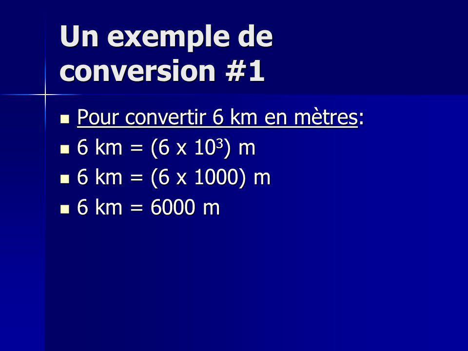 Un exemple de conversion #1 Pour convertir 6 km en mètres: Pour convertir 6 km en mètres: 6 km = (6 x 10 3 ) m 6 km = (6 x 10 3 ) m 6 km = (6 x 1000)