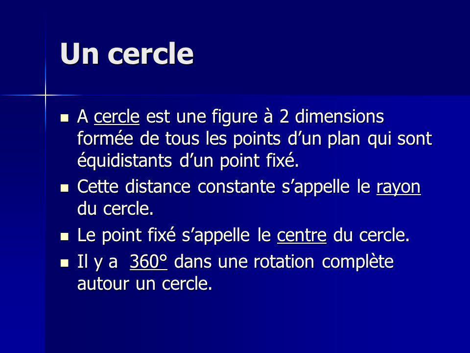 Un cercle A cercle est une figure à 2 dimensions formée de tous les points dun plan qui sont équidistants dun point fixé. A cercle est une figure à 2
