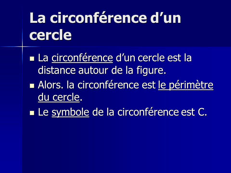 La circonférence dun cercle La circonférence dun cercle est la distance autour de la figure. La circonférence dun cercle est la distance autour de la