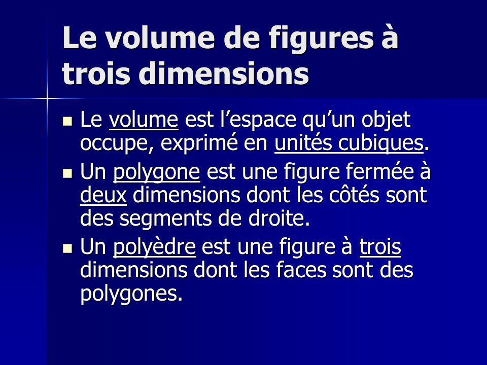 Le volume de figures à trois dimensions Le volume est lespace quun objet occupe, exprimé en unités cubiques. Le volume est lespace quun objet occupe,