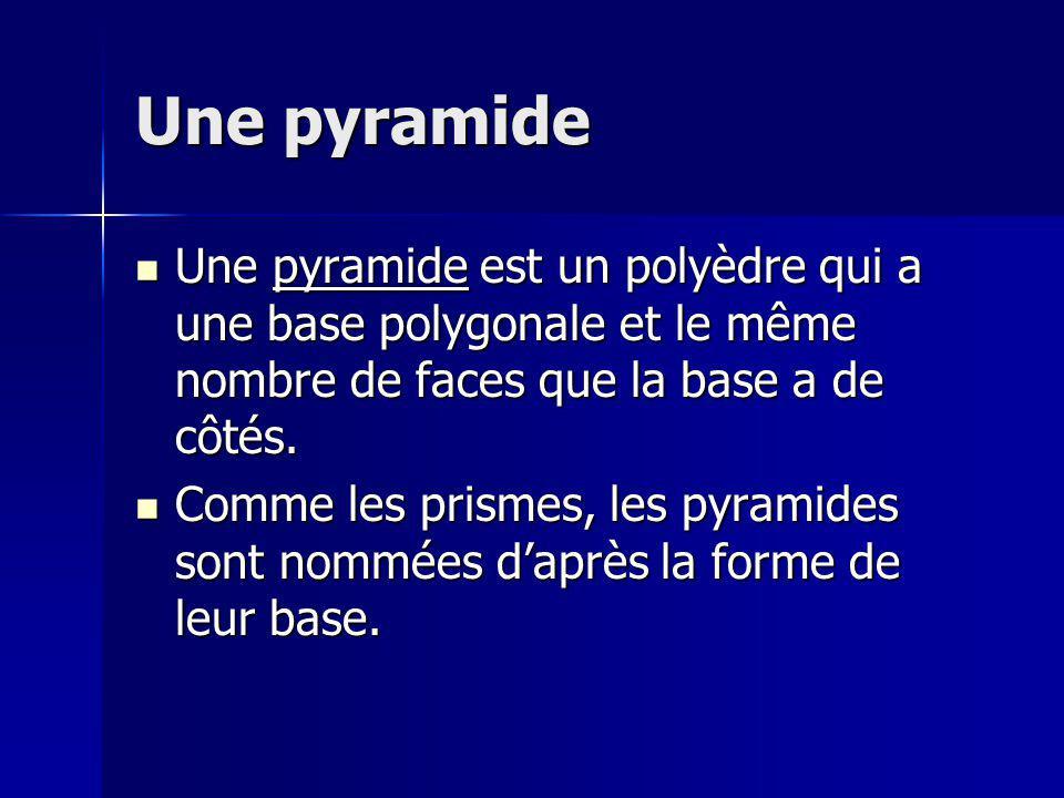 Une pyramide Une pyramide est un polyèdre qui a une base polygonale et le même nombre de faces que la base a de côtés. Une pyramide est un polyèdre qu