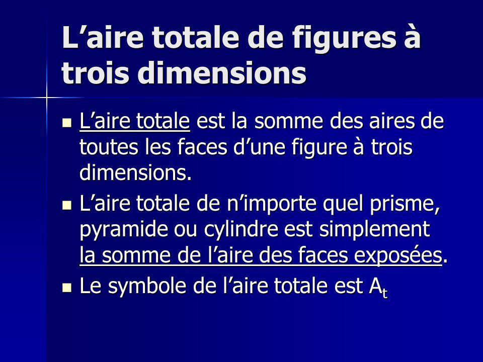 Laire totale de figures à trois dimensions Laire totale est la somme des aires de toutes les faces dune figure à trois dimensions. Laire totale est la