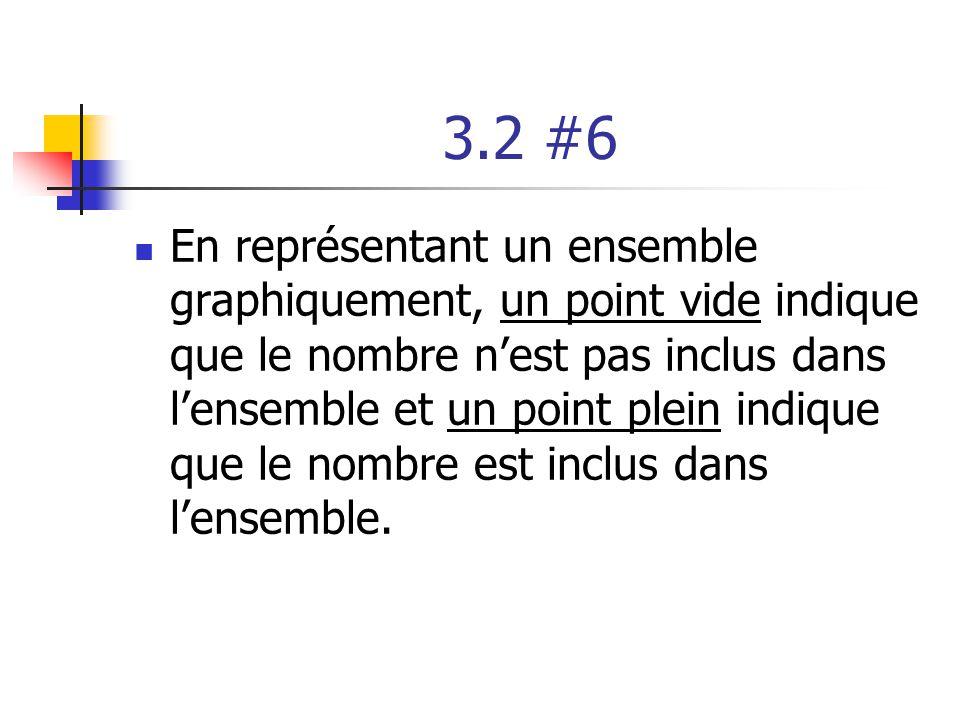 3.2 #6 En représentant un ensemble graphiquement, un point vide indique que le nombre nest pas inclus dans lensemble et un point plein indique que le nombre est inclus dans lensemble.