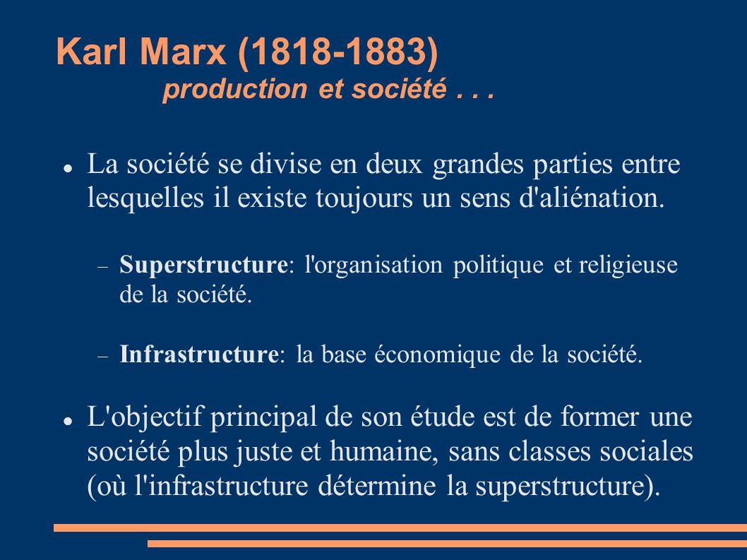 Karl Marx (1818-1883) production et société... La société se divise en deux grandes parties entre lesquelles il existe toujours un sens d'aliénation.