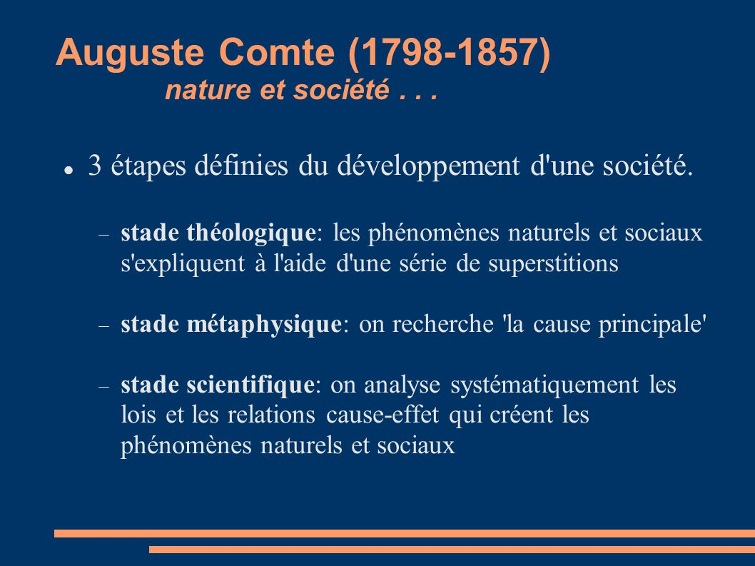 Auguste Comte (1798-1857) nature et société... 3 étapes définies du développement d'une société. stade théologique: les phénomènes naturels et sociaux