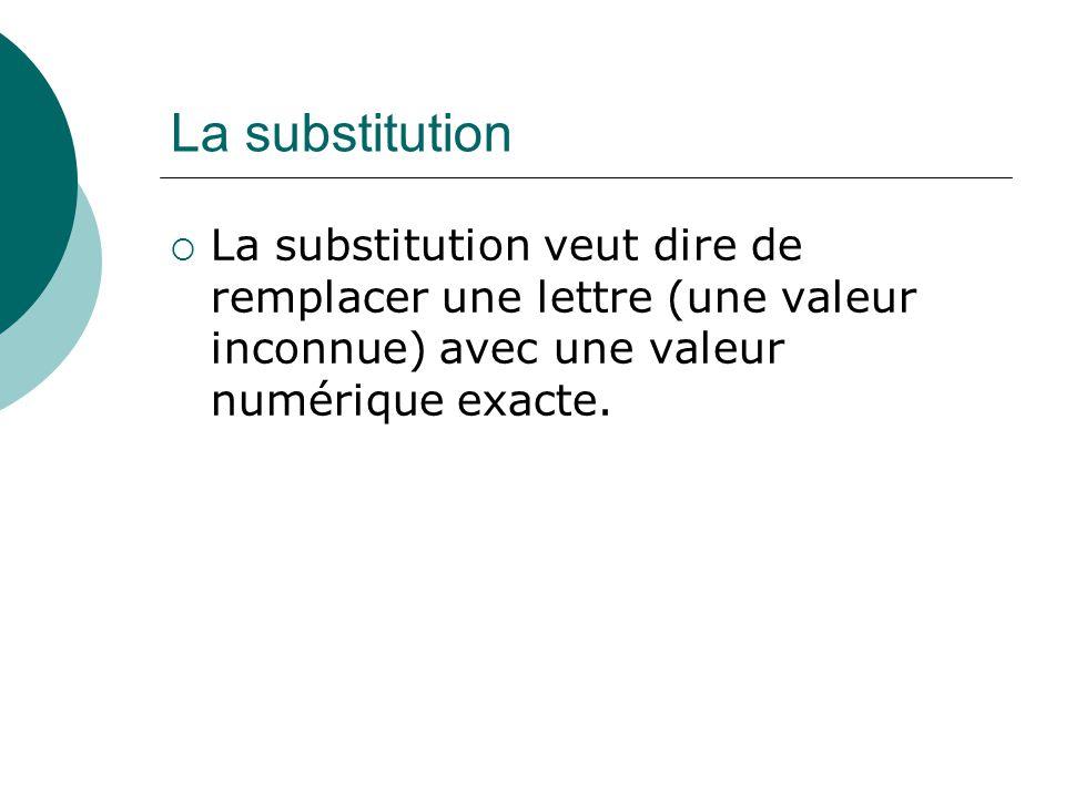 La substitution La substitution veut dire de remplacer une lettre (une valeur inconnue) avec une valeur numérique exacte.