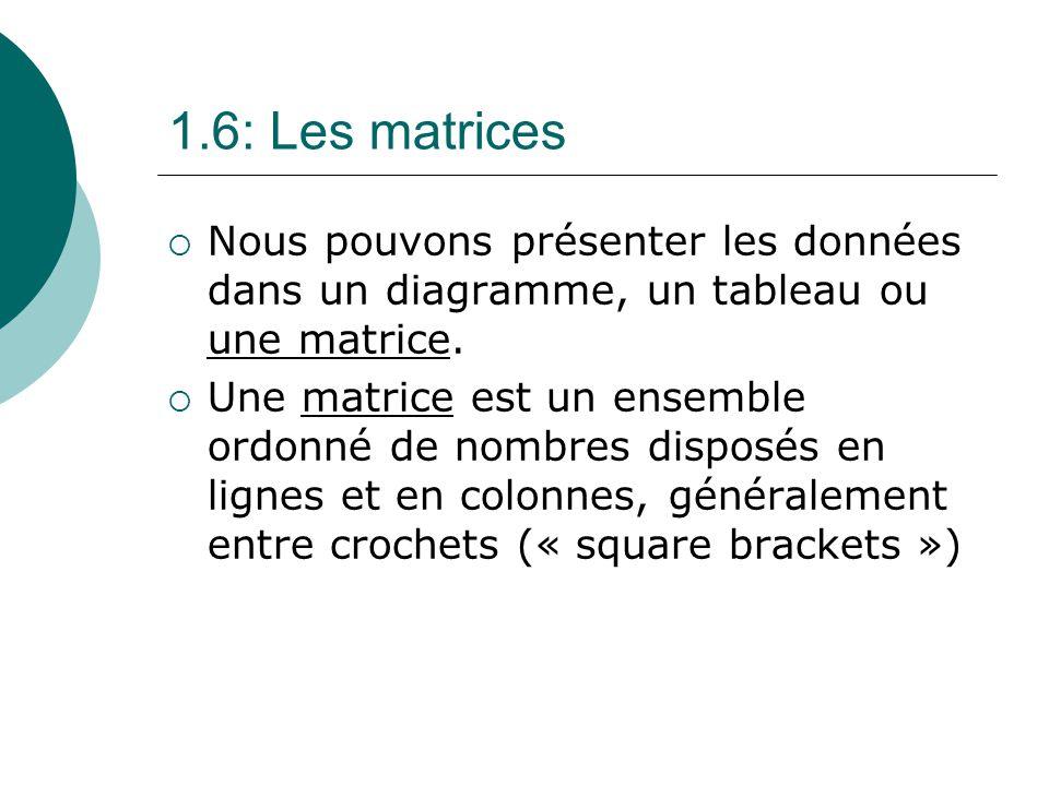 1.6: Les matrices Nous pouvons présenter les données dans un diagramme, un tableau ou une matrice. Une matrice est un ensemble ordonné de nombres disp