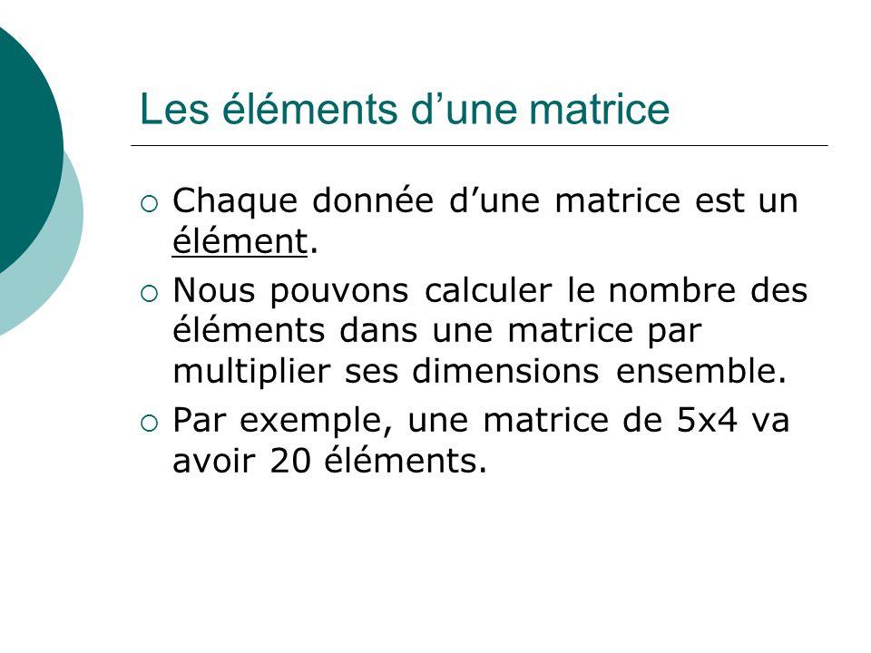 Les éléments dune matrice Chaque donnée dune matrice est un élément. Nous pouvons calculer le nombre des éléments dans une matrice par multiplier ses
