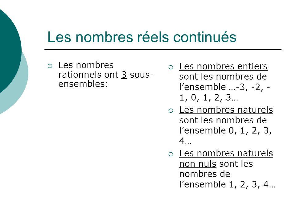 Les nombres réels continués Les nombres rationnels ont 3 sous- ensembles: Les nombres entiers sont les nombres de lensemble …-3, -2, - 1, 0, 1, 2, 3…
