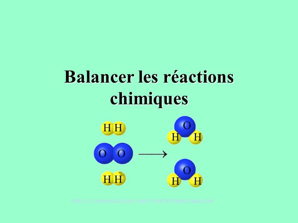 RéactifsProduits 1 atome de Ca Ca(NO3)2(aq) + 2NaOH(aq) Ca(OH)2(s) + 2NaNO3(aq)