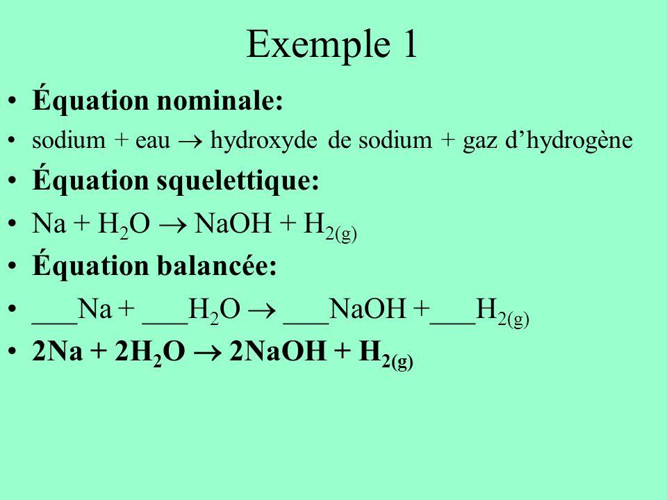 Exemple 1 Équation nominale: sodium + eau hydroxyde de sodium + gaz dhydrogène Équation squelettique: Na + H 2 O NaOH + H 2(g) Équation balancée: ___N