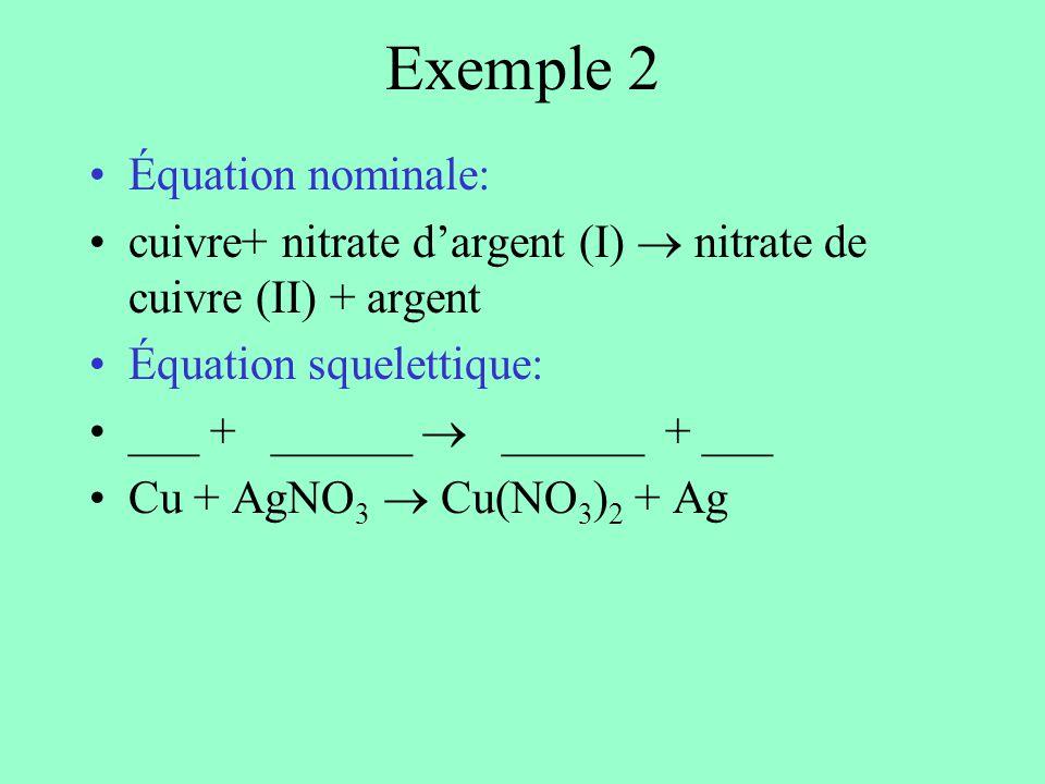 Exemple 2 Équation nominale: cuivre+ nitrate dargent (I) nitrate de cuivre (II) + argent Équation squelettique: ___ + ______ ______ + ___ Cu + AgNO 3