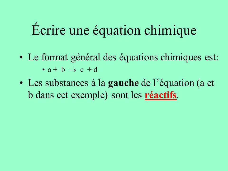 Écrire une équation chimique Le format général des équations chimiques est: a + b c + d Les substances à la gauche de léquation (a et b dans cet exemp